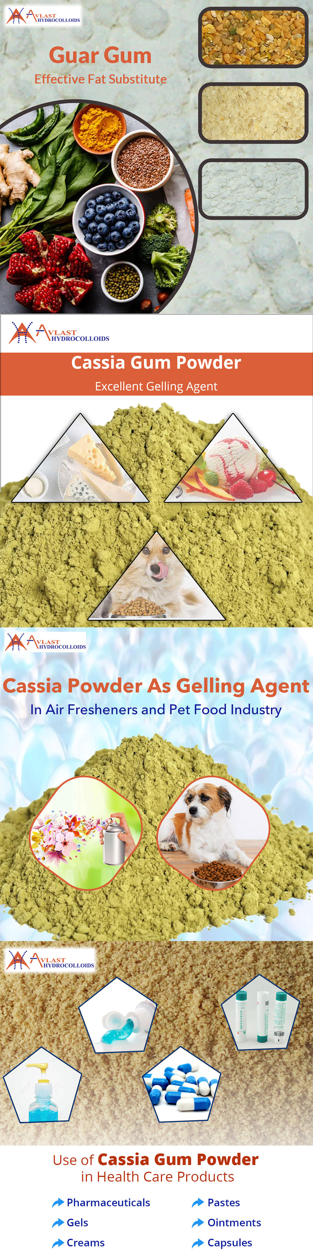 Applications of Cassia Gum Powder in Industries