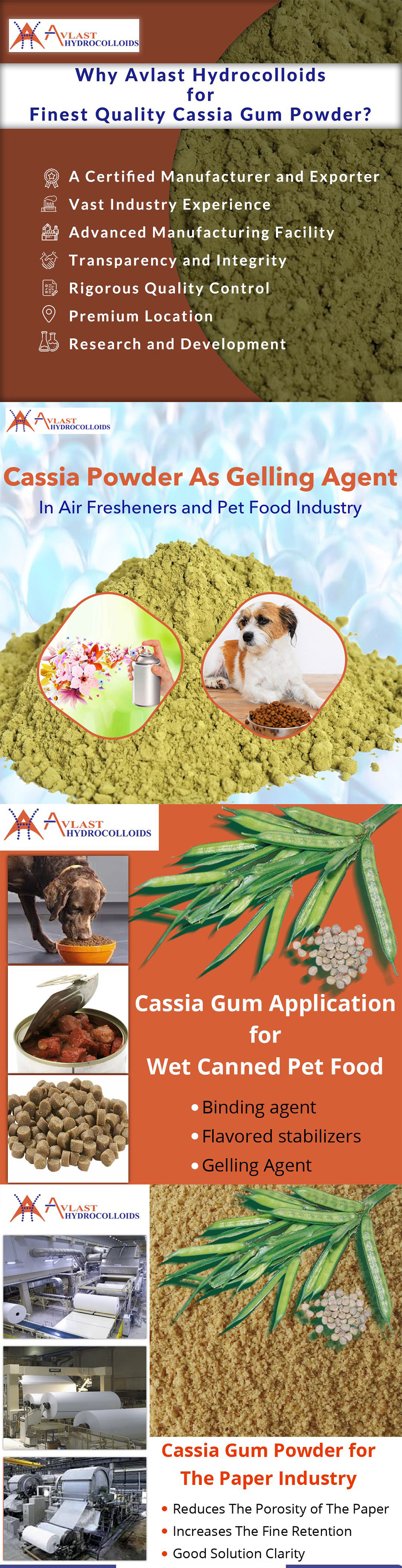 How Cassia Glactomannans (Cassia Gum Powder) Effect In Chunks In Jelly Recipes With Carrageenan And Xanthan Gum