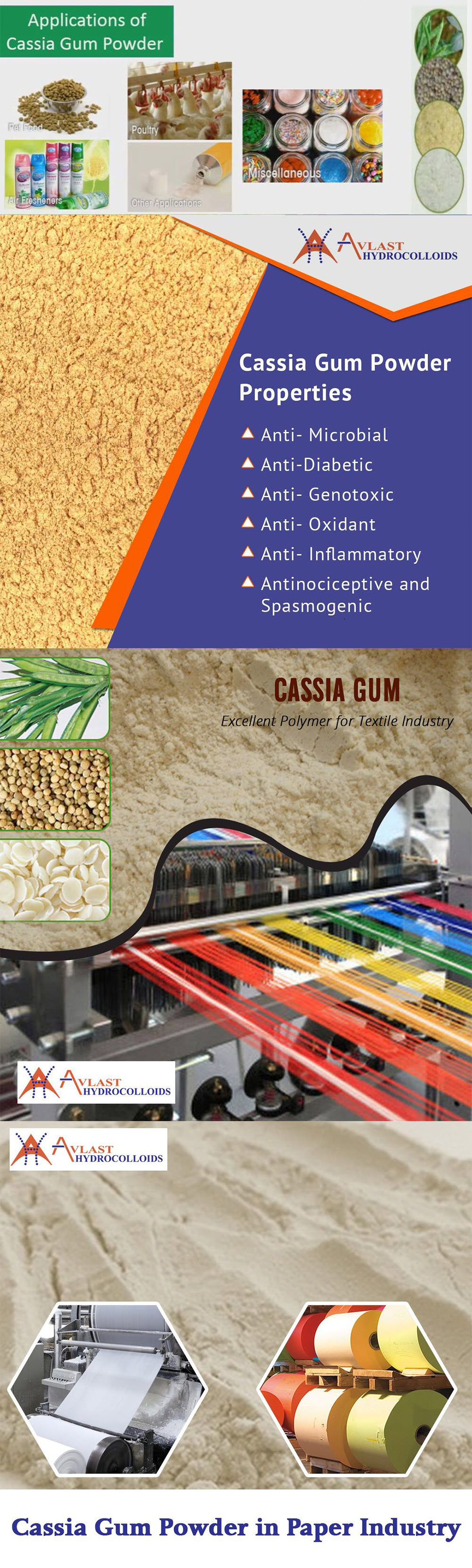 Roles & Uses of Cassia Gum Powder in Industries