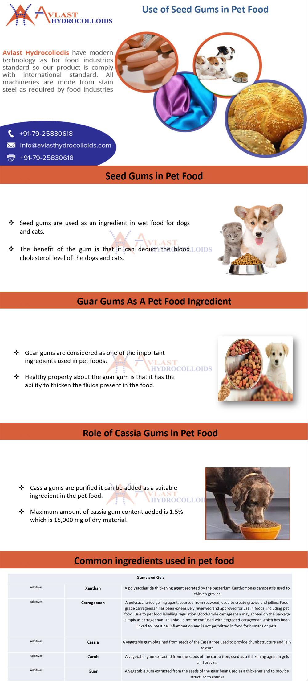 Use of Seed Gums in Pet Food